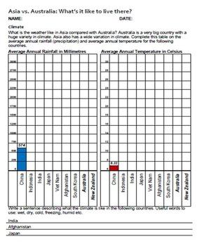 Asia vs Australia / New Zealand Climate Population Density Worksheet