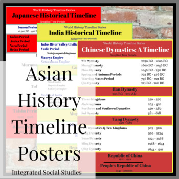 Asian History Timeline Posters: World History Timeline Series