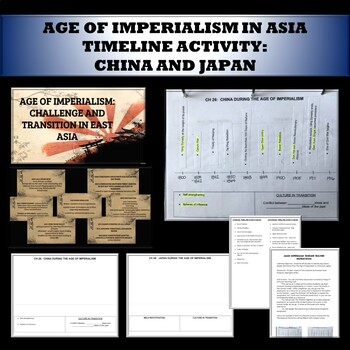 Asian Imperialism Timeline Activity:  China and Japan