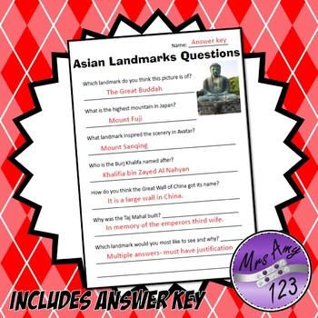 Asian Landmarks Comprehension