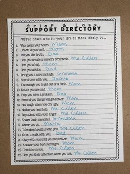 Ask For Help Social Support Directory