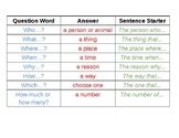 Ask and Answer Questions with Sentence Starters