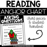 Asking Questions Reading Anchor Chart