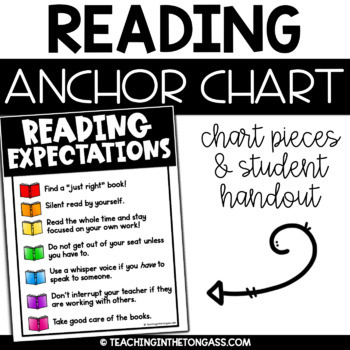 Reading Expectations Poster (Reading Anchor Chart)