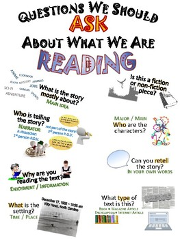 Asking Questions - Anchor Chart