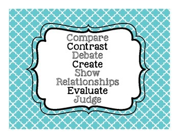 Asking Questions Anchor Chart Printable
