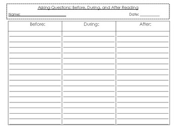 Asking Questions Before, During, After Reading Graphic Organizer