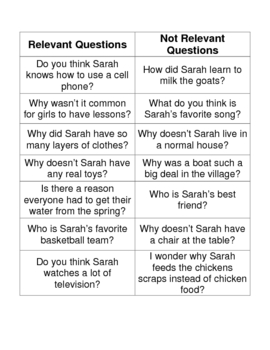 Asking Questions (Sarah Morton's Day)