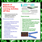 Aspects of Biotechnology Learning Activities for AP Biology (Distance Learning)