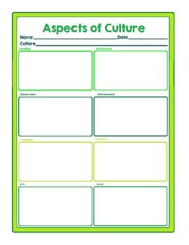 Aspects of Culture Note-Taking Organizer