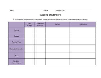 Aspects of Literature Chart