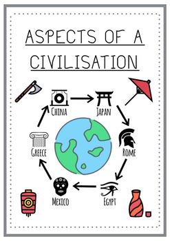 Aspects of a Civilisation  - Student Handout and Classroom