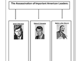 Assassination of JFK and other Important Leaders SmartBoard