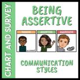 Assertive vs. Passive vs. Aggressive Chart