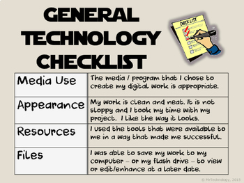 Assess Your 'Tech-Know Self' Technology Checklists for Students and Teachers