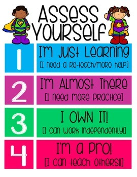 Assess Yourself Poster