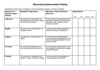 Assessing Effectiveness of Instructional Practices