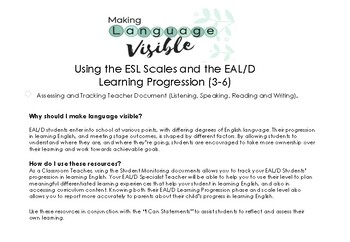 Assessing and Tracking with the ESL Scales and EAL/D Learning Progression (3-6)