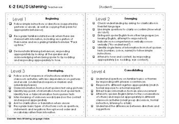 Assessing and Tracking with the ESL Scales and EAL/D Learning Progression (K-2)
