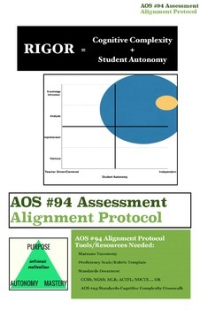 Assessment Alignment Protocol