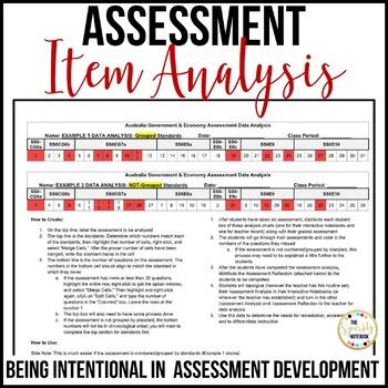 Assessment Data Analysis - Editable