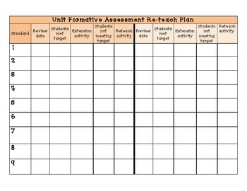Assessment Analysis Forms - Summative and Formative