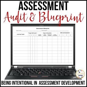 Assessment Blueprint and Audit