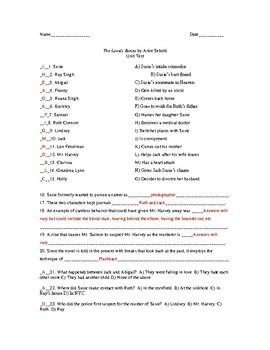 Assessment Bundle for the novel The Lovely Bones by Alice Sebold