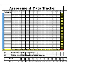 Assessment Chart Tracker