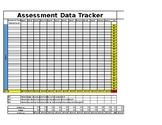 Assessment Chart Tracker