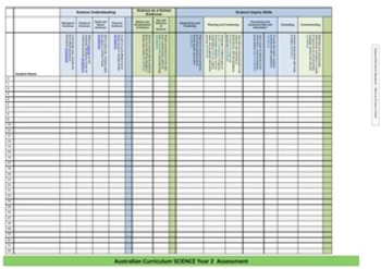 Assessment Checklist - Australian Curriculum - All Years - Science