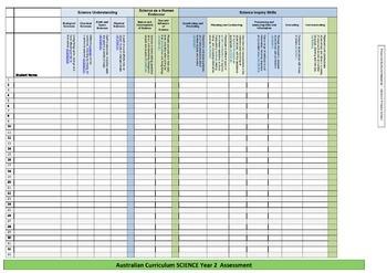 Assessment Checklist - Australian Curriculum - Year 2 - Science