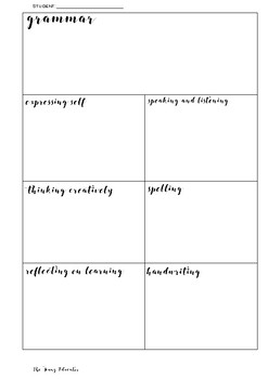 Assessment Checklist Bundle