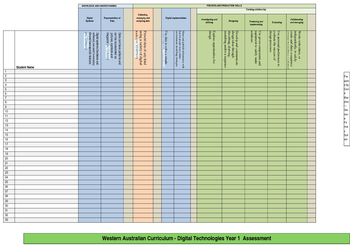 Assessment Checklist - WA Curriculum - Digital Technologie