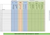 Assessment Checklist - WA Curriculum - Digital Technologie