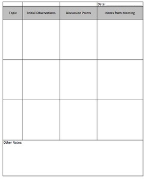 Assessment Checklists (SK) and Parent/Teacher Night Resources