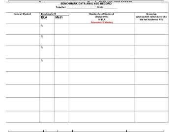 Assessment Class Analysis Tool