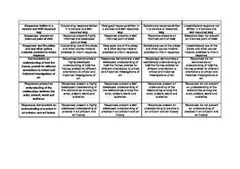 Assessment Criteria for 'Minimalism' Unit of Work