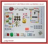 Assessment Criteria for Numbers 1 to 10