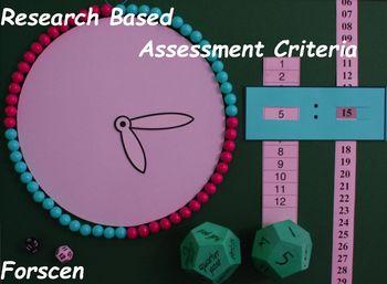 Assessment Criteria for Quarter Hour Analogue Time