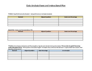 Assessment data analysis template by when we teach tpt for Data analysis template for teachers