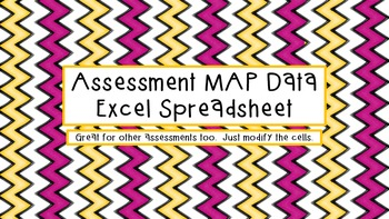 Assessment Data Calculator *Great for MAP
