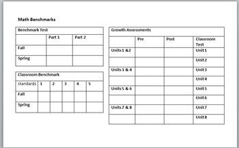 Assessment Data Card