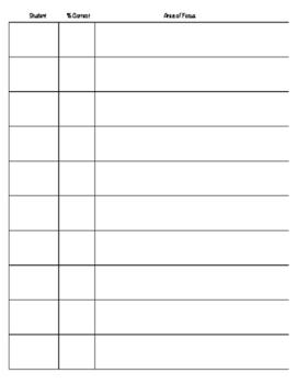 Assessment Data Report Rubric