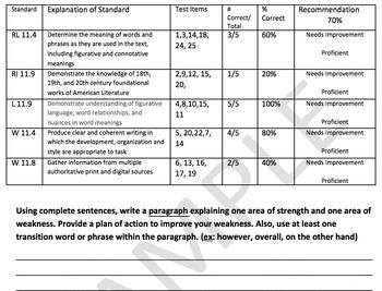 Assessment Data Sheet Matrix