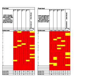 Assessment Data Tracking