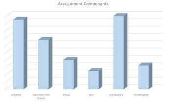 Assessment Gradebook