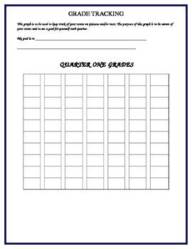 Assessment Bar Graph
