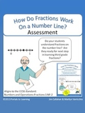 Assessment - How Do Fractions Work On A Number Line?