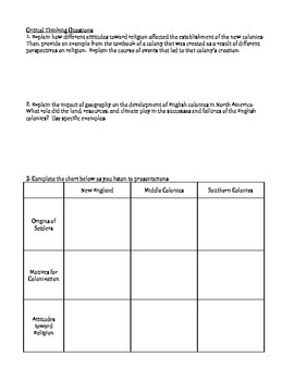 Project Based Learning Assessment: I Heart the Colonies Campaign